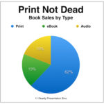 Self-publishing lessons